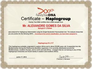 1_My_FTDNA_Y_DNA_SNP_Certificate_Alexandre_Gomesda_Silva