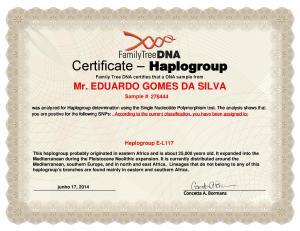 1_My_FTDNA_Y_DNA_SNP_Certificate_Eduardo