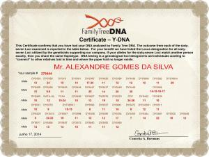 2_My_FTDNA_Y_DNA_STR_Certificate_Alexandre