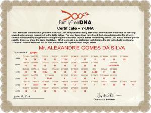 2_My_FTDNA_Y_DNA_STR_Certificate_Alexandre