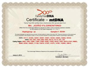 4_FTDNA_mtDNA_A2_João_Florentino