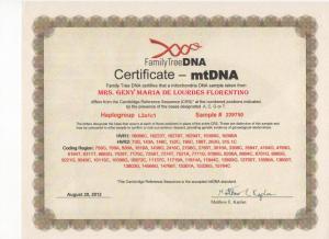 5_Certificate_FTDNA_mtDNA_Lourdes