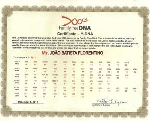 5_My_FTDNA_Y_DNA_STR_Certificate_João_Batista
