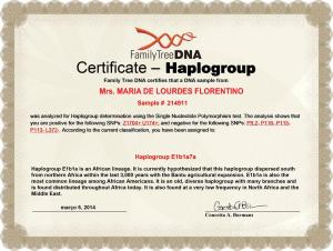 6_Certificate_FTDNA_Y_DNA_SNP_Certificate_Lourdes