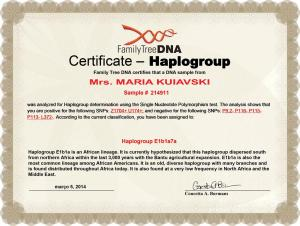 6_My_FTDNA_Y_DNA_SNP_Certificate_Maria_Kuiavski