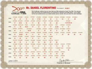 7_My_FTDNA_Y_DNA_STR_Certificate