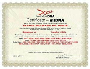 mtDNA_A2_Alcina_Palmyra_de_jesus