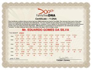My_FTDNA_Y_DNA_STR_Certificate_Eduardo